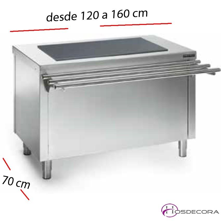 Mesas Sel-service Vitrocerámica desde 120 a 160 cm.