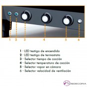 Horno a gas analógico CHEFLUX 12 GN 1/1 - 1kW