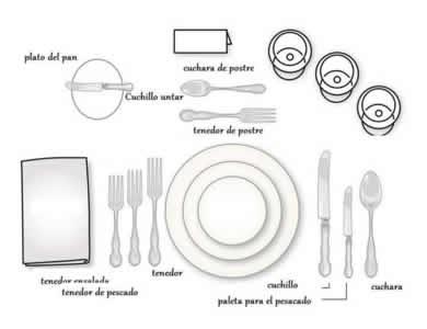 Consejos para servir una mesa de forma correcta en un for Colocacion de los cubiertos en una mesa