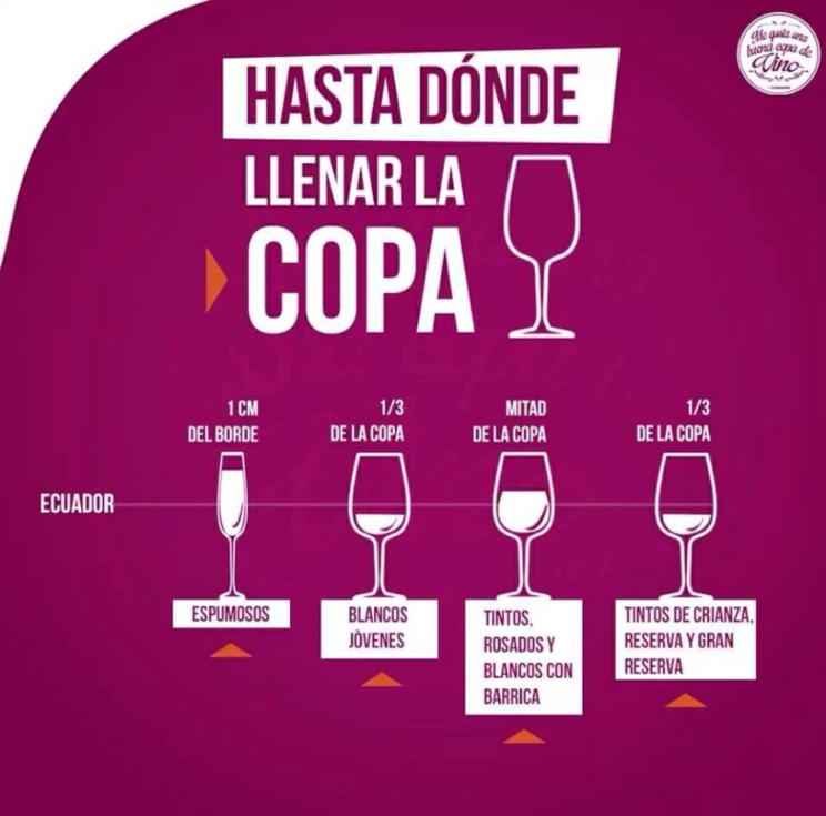 llenar copa de vino
