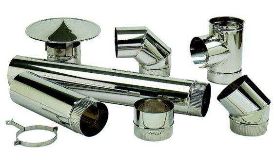 piezas para campana extractora