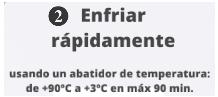 enfriar con abatidor de temperatura