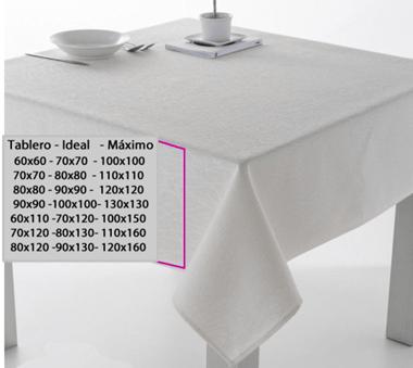 medidas de manteles según la mesa